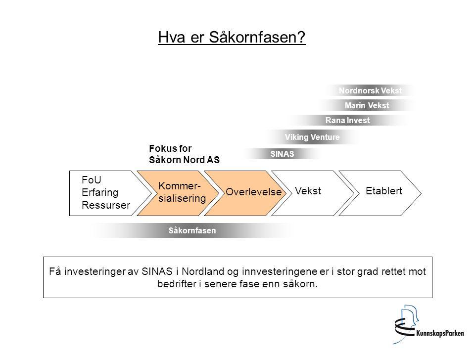 Hva er Såkornfasen SINAS. Nordnorsk Vekst. Marin Vekst. Rana Invest. Viking Venture.