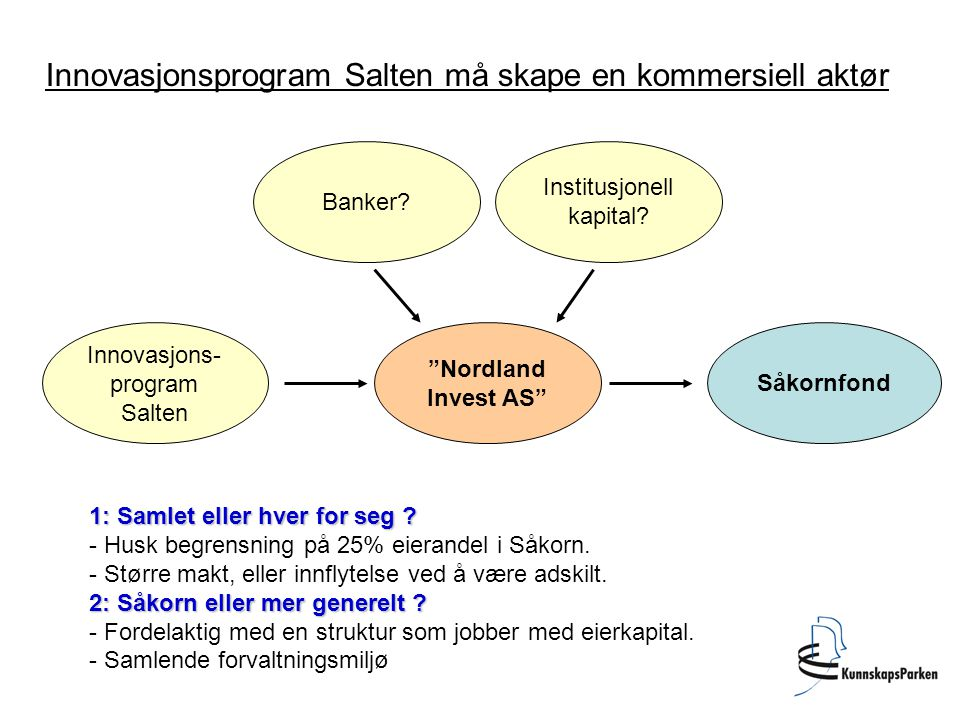 Innovasjonsprogram Salten må skape en kommersiell aktør