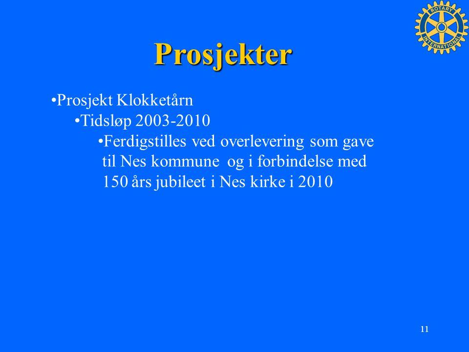 Prosjekter Prosjekt Klokketårn Tidsløp 2003-2010