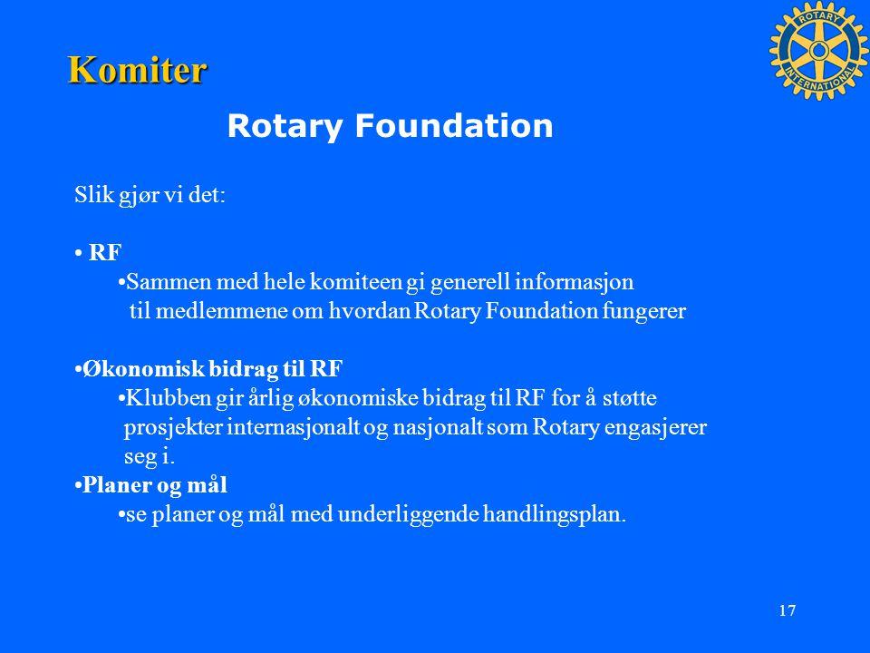 Komiter Rotary Foundation Slik gjør vi det: RF