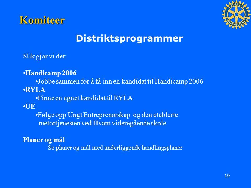 Komiteer Distriktsprogrammer Slik gjør vi det: Handicamp 2006