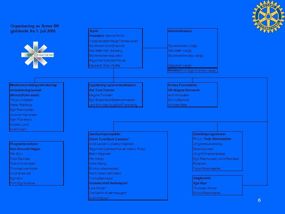 Organisering av Årnes RK gjeldende fra 1. juli 2006