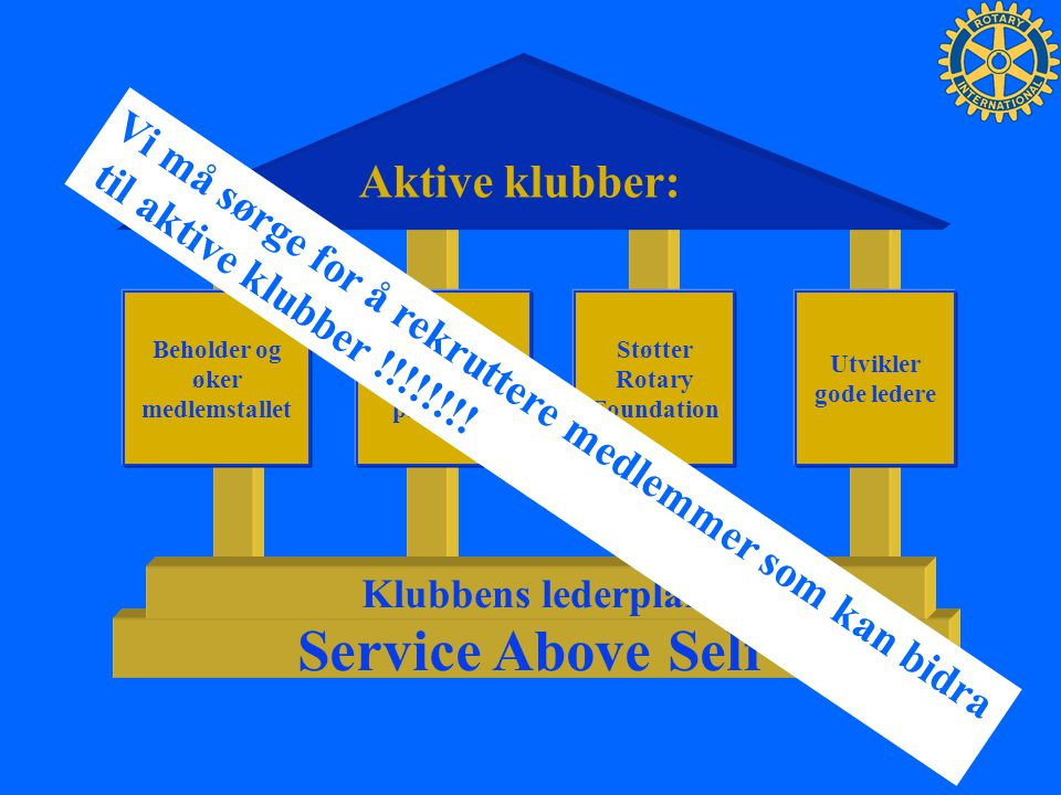 Service Above Self Aktive klubber: