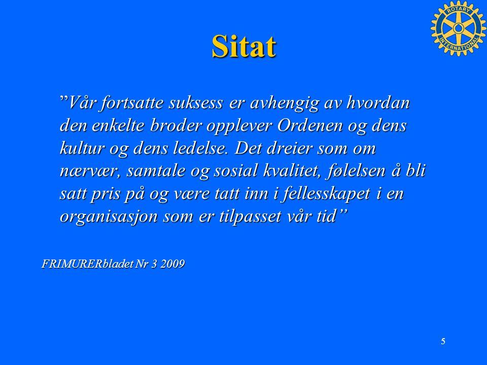 Sitat