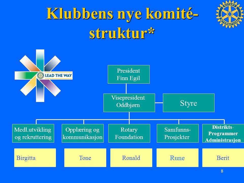 Klubbens nye komité-struktur*