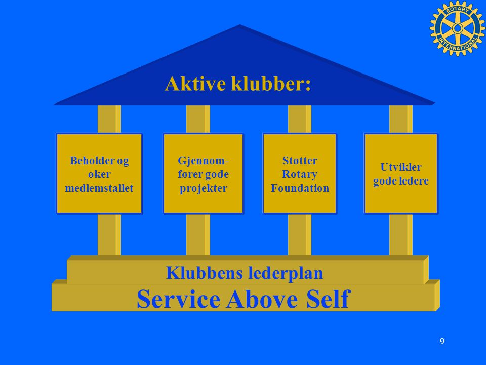 Service Above Self Aktive klubber: Klubbens lederplan