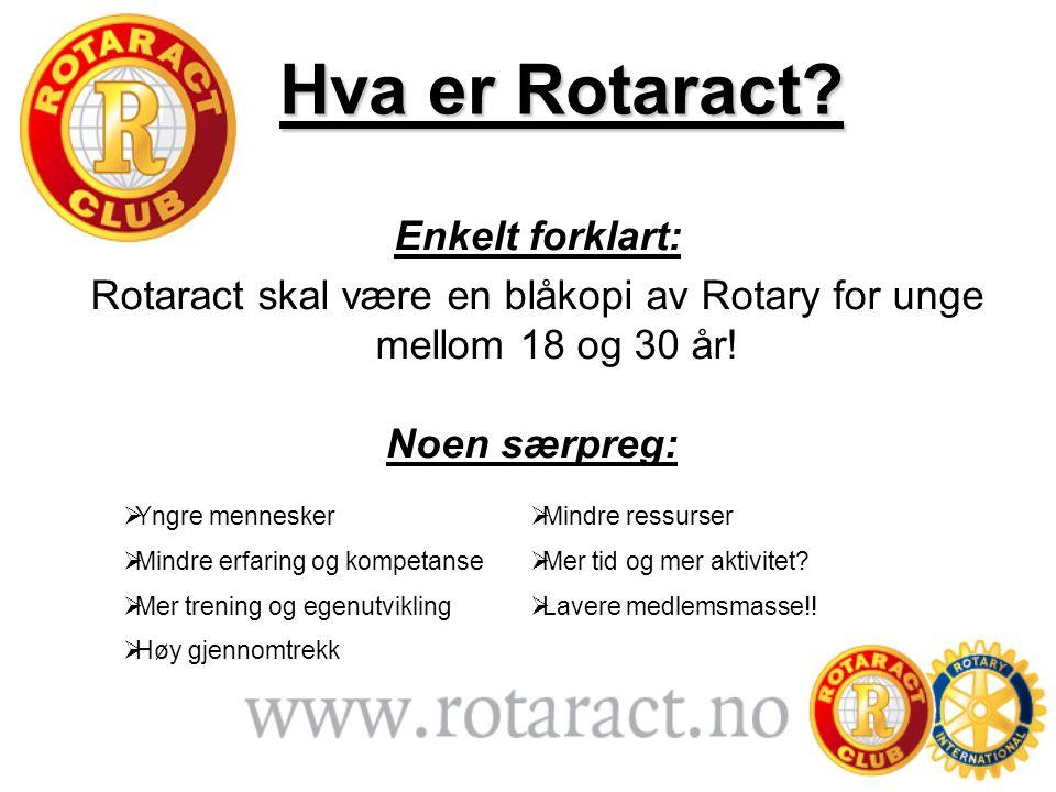 Rotaract skal være en blåkopi av Rotary for unge mellom 18 og 30 år!