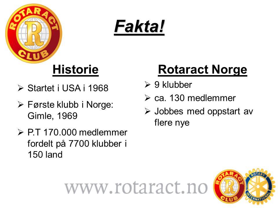 Fakta! Historie Rotaract Norge Startet i USA i 1968