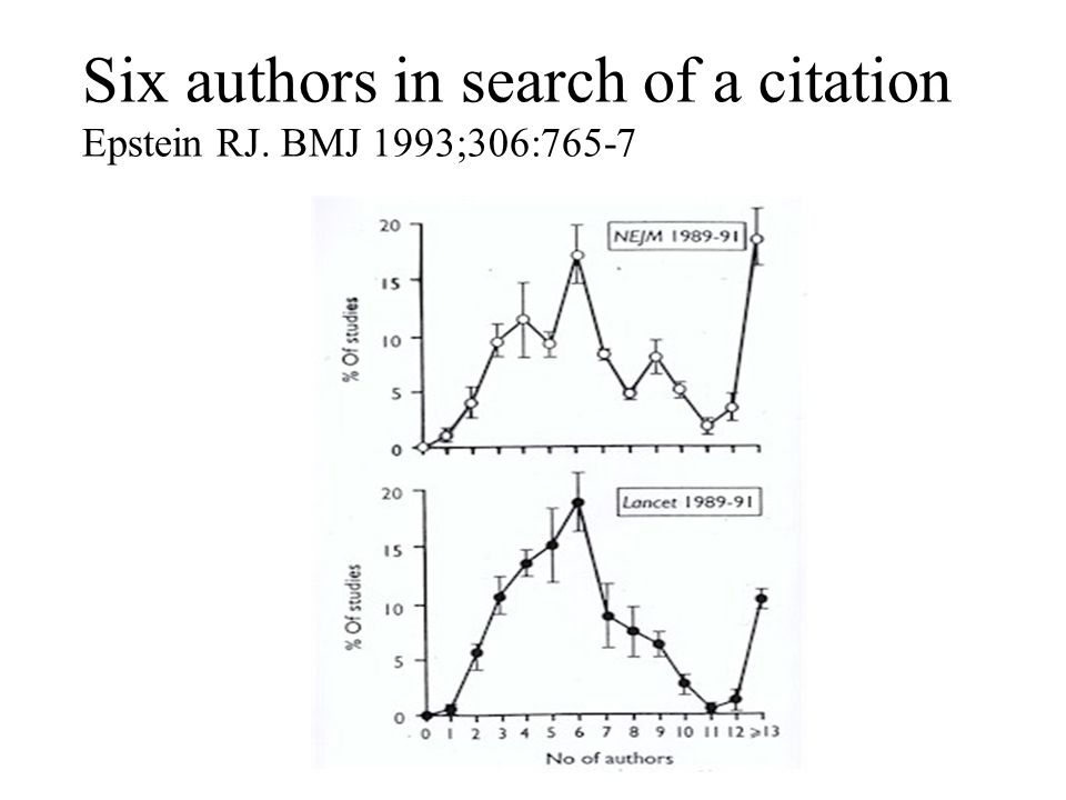 Six authors in search of a citation Epstein RJ. BMJ 1993;306:765-7