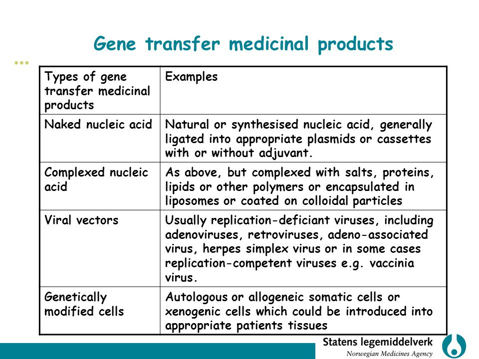 Gene transfer medicinal products