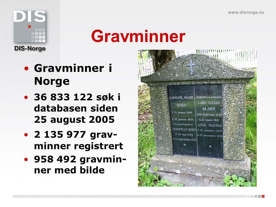 Gravminner Gravminner i Norge