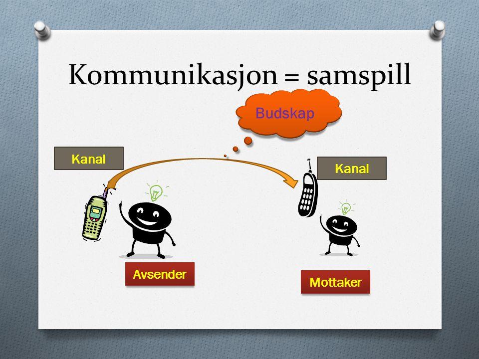 Kommunikasjon = samspill