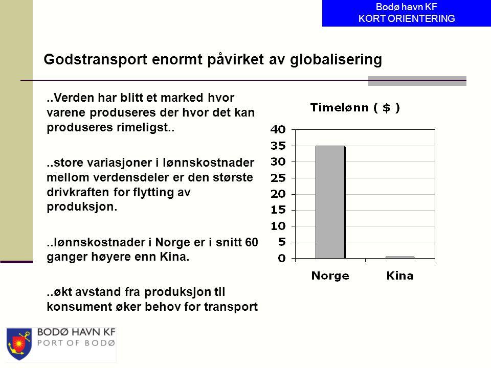 Godstransport enormt påvirket av globalisering