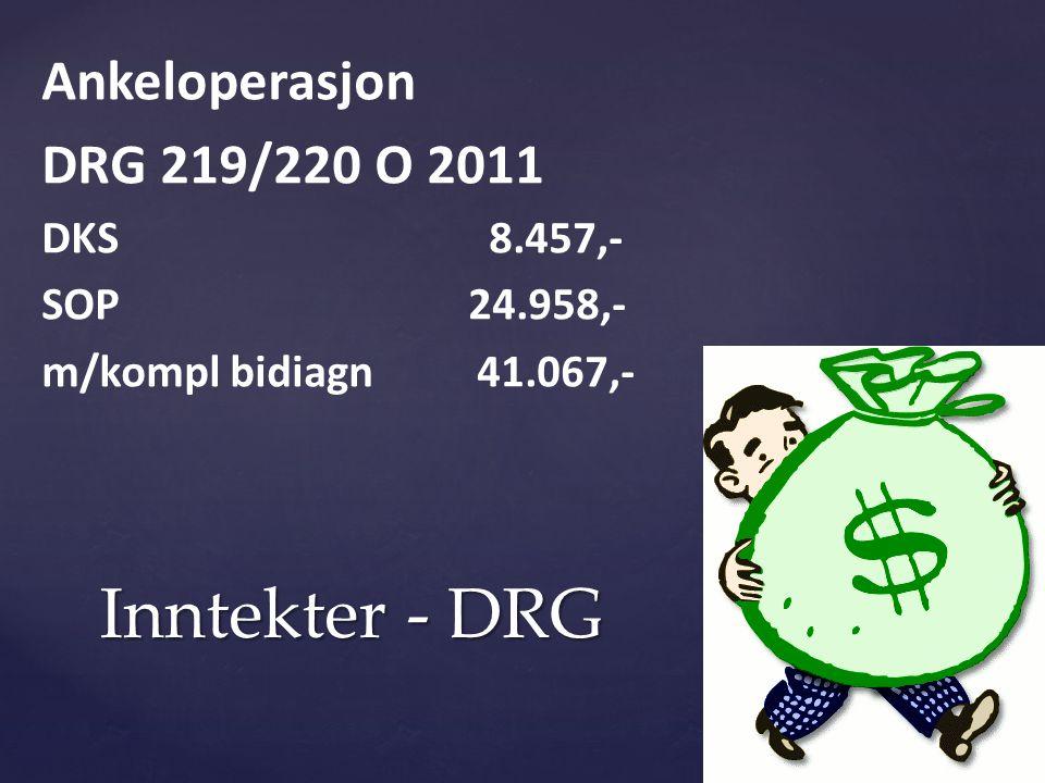 Inntekter - DRG Ankeloperasjon DRG 219/220 O 2011 DKS 8.457,-
