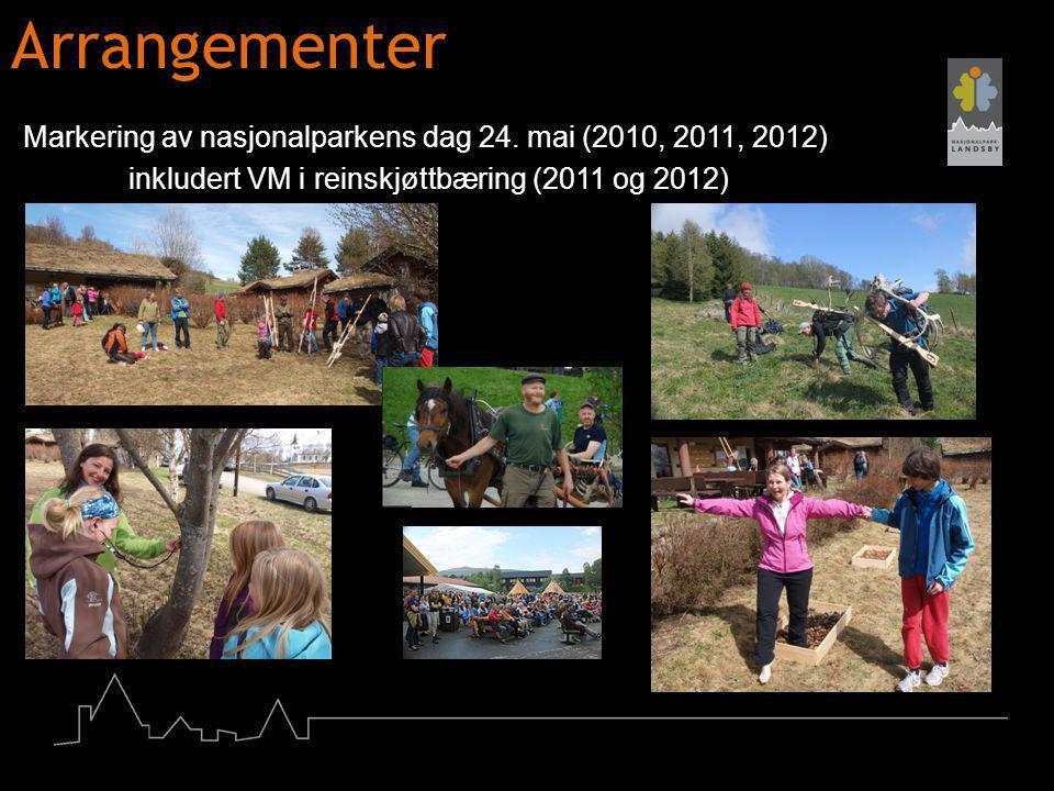 Arrangementer Markering av nasjonalparkens dag 24.