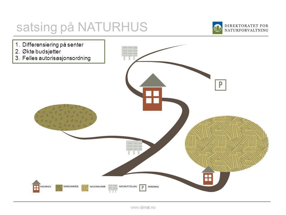 satsing på NATURHUS Differensiering på senter Økte budsjetter