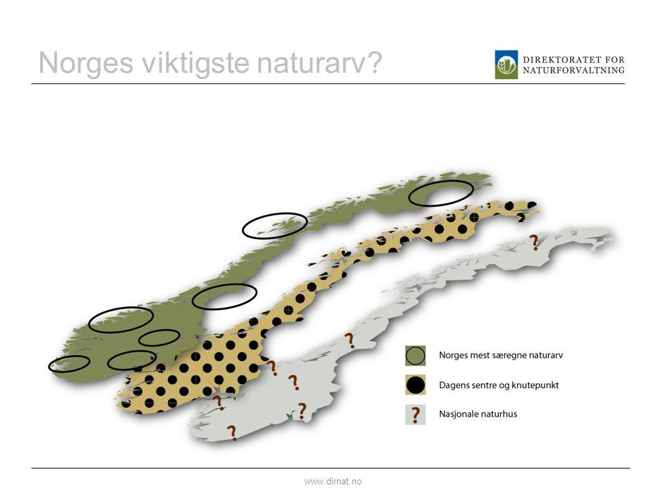 Norges viktigste naturarv