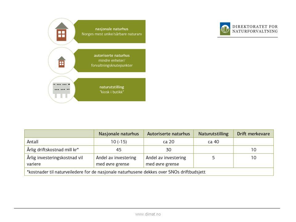 Tre finansieringsnivå foreslås
