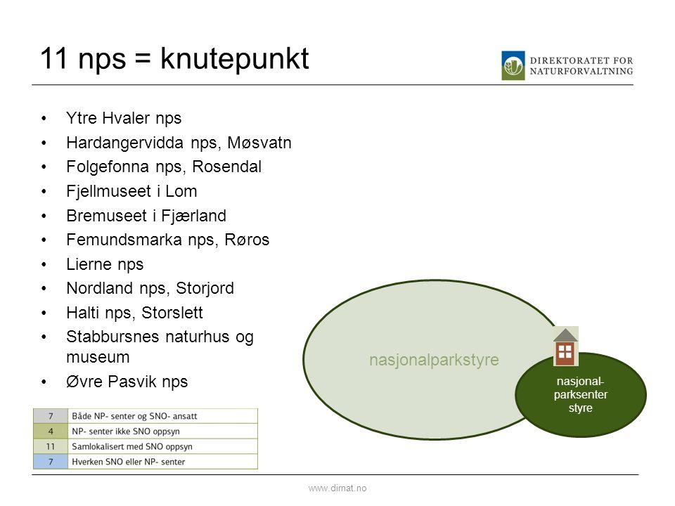 11 nps = knutepunkt Ytre Hvaler nps Hardangervidda nps, Møsvatn
