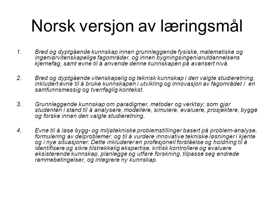 Norsk versjon av læringsmål