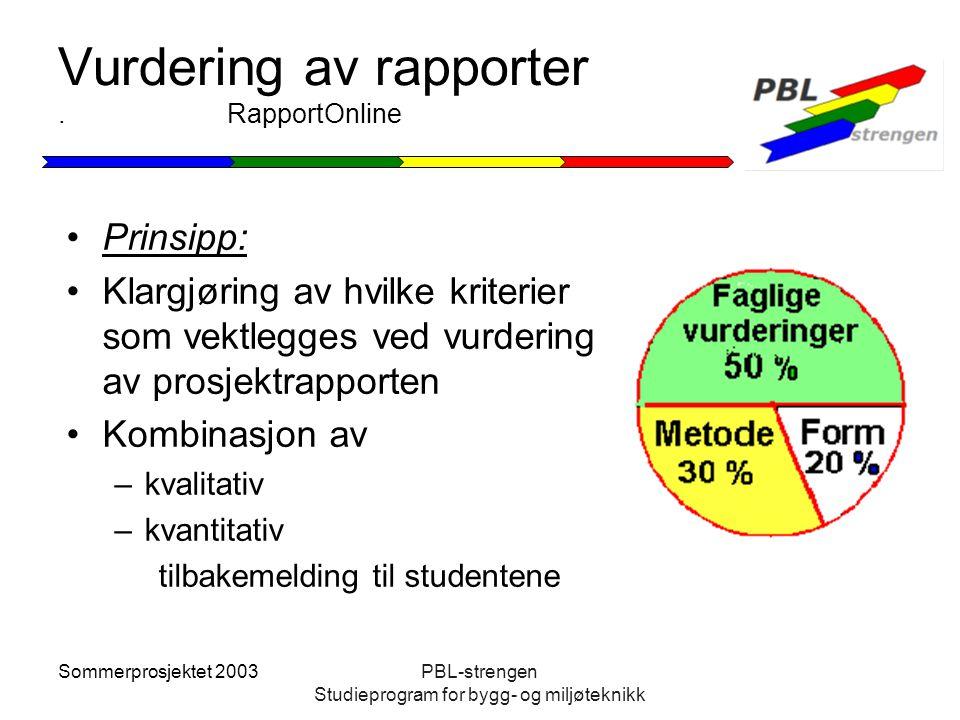 Vurdering av rapporter . RapportOnline
