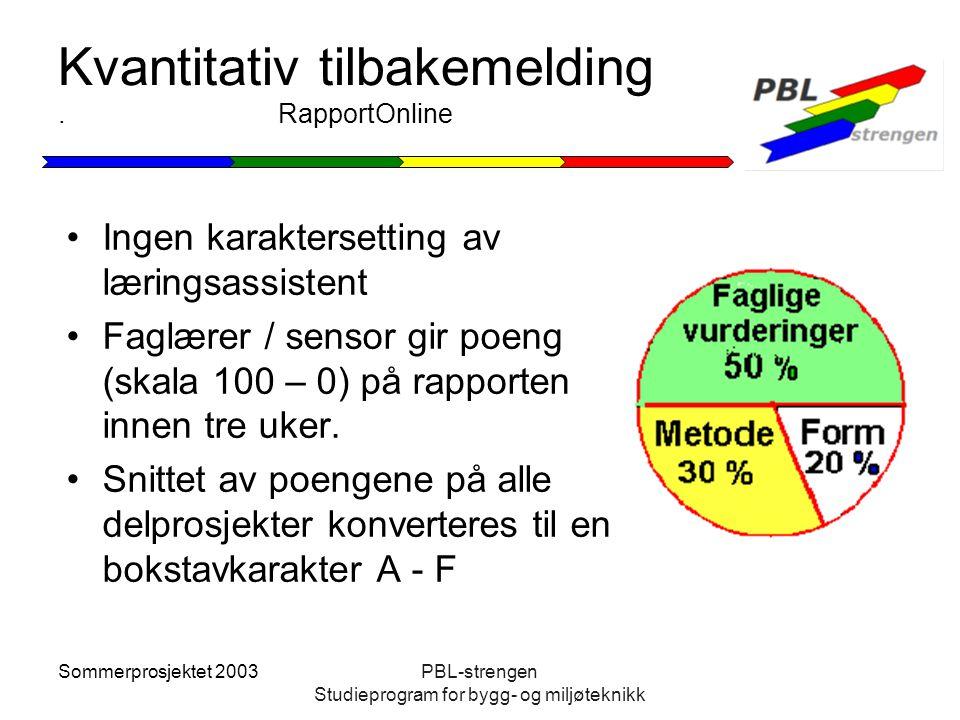 Kvantitativ tilbakemelding . RapportOnline