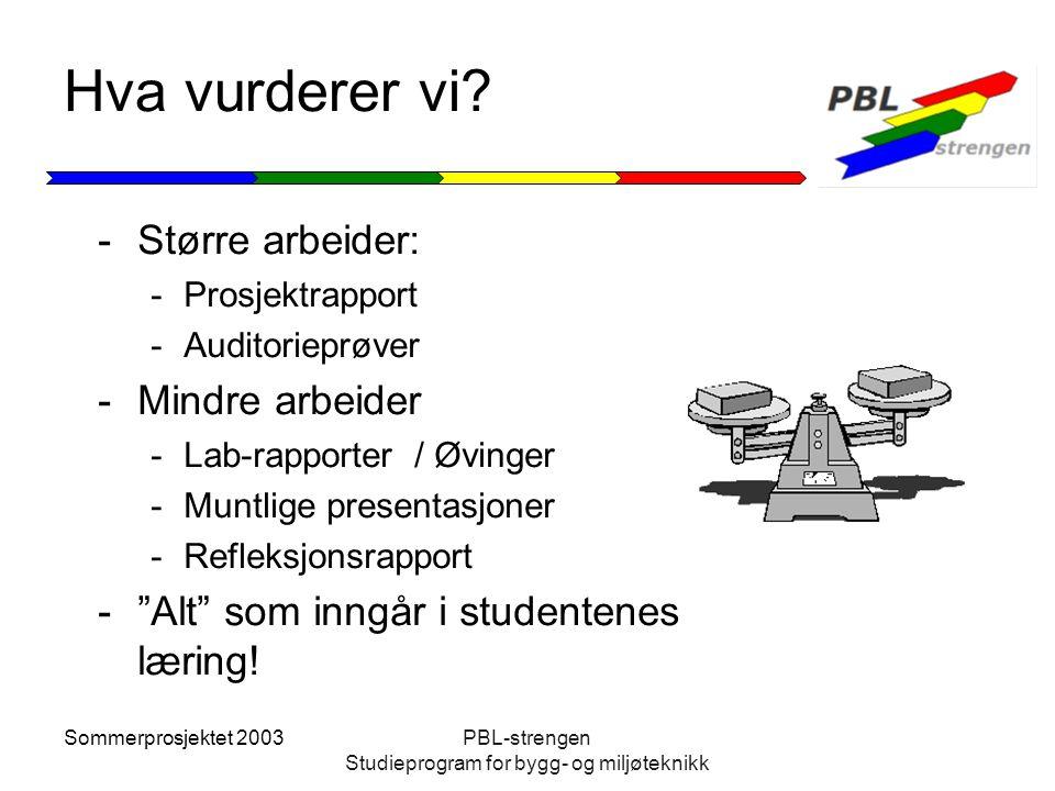 PBL-strengen Studieprogram for bygg- og miljøteknikk