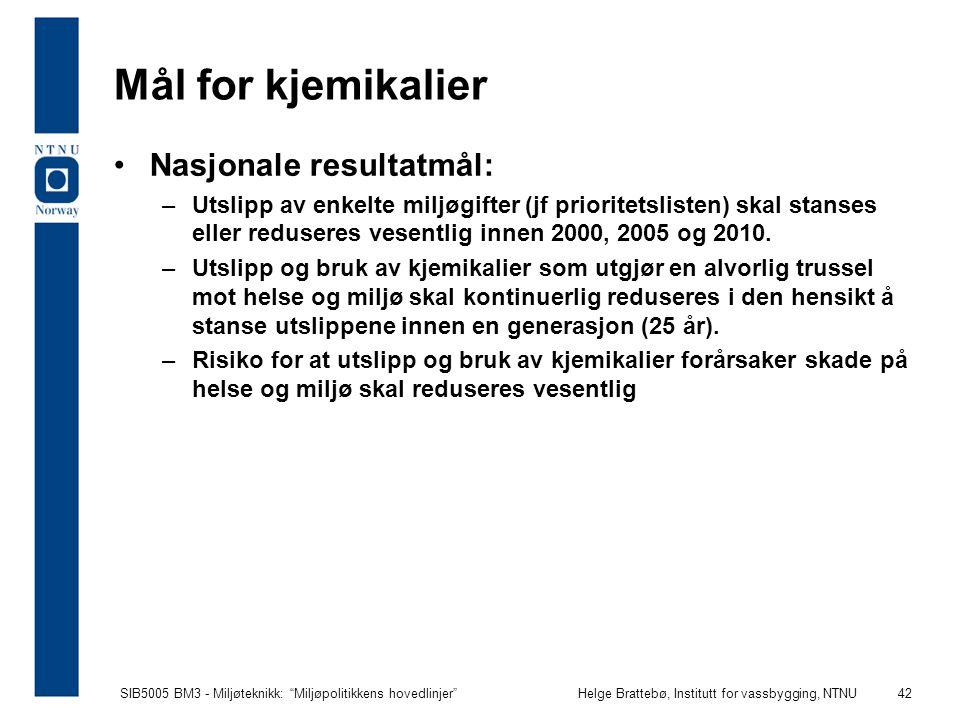 Mål for kjemikalier Nasjonale resultatmål: