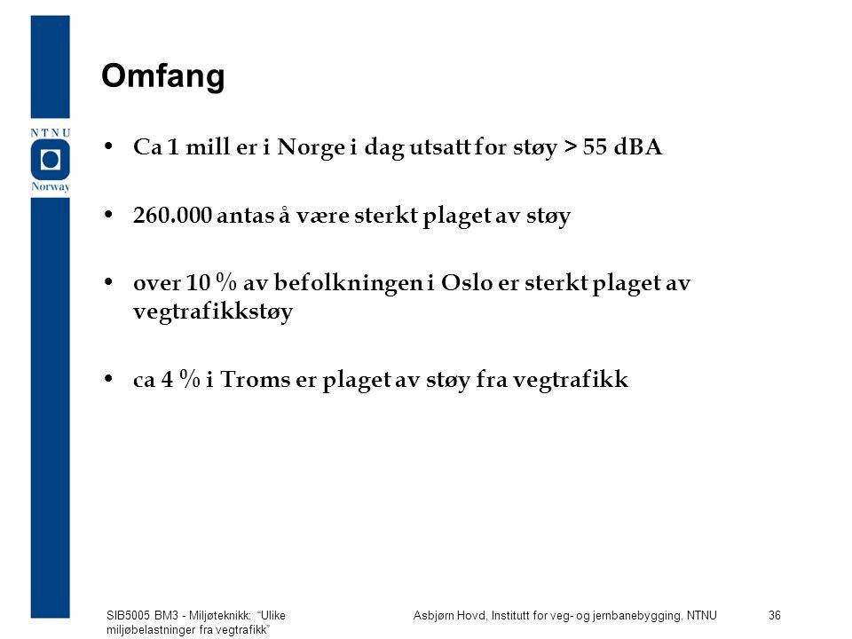 Omfang Ca 1 mill er i Norge i dag utsatt for støy > 55 dBA