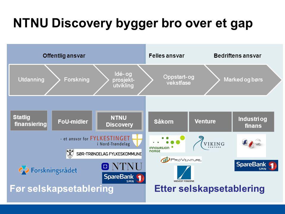 NTNU Discovery bygger bro over et gap