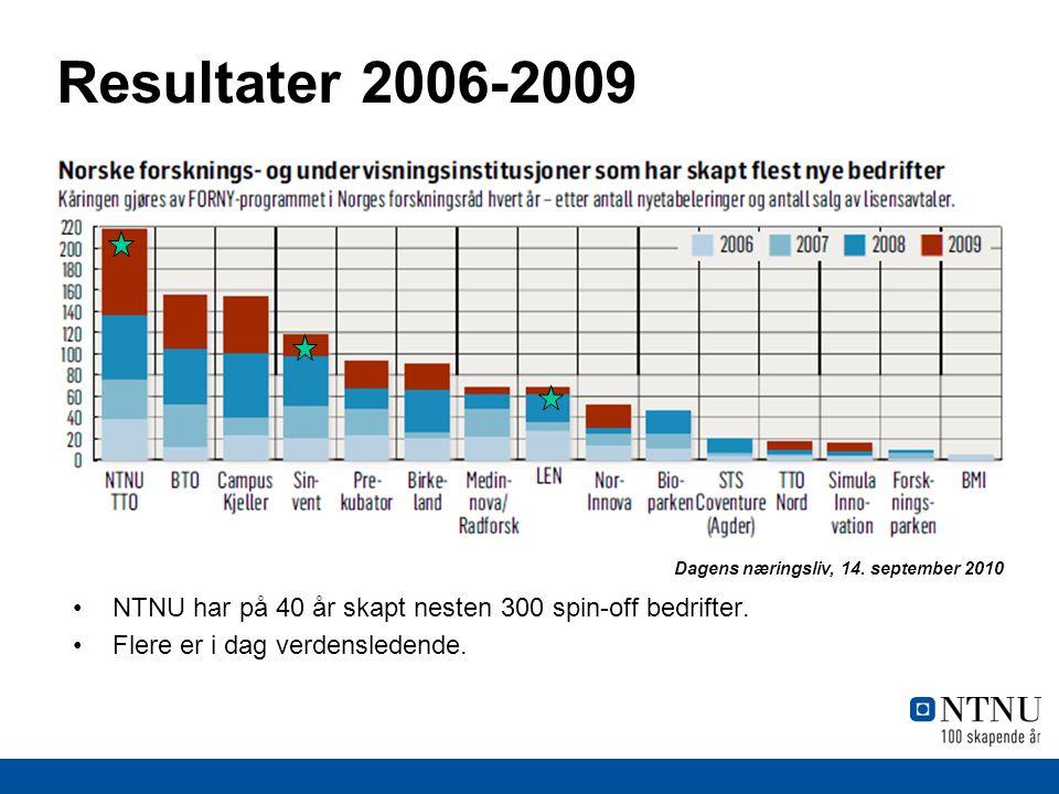 Resultater 2006-2009 NTNU har på 40 år skapt nesten 300 spin-off bedrifter. Flere er i dag verdensledende.