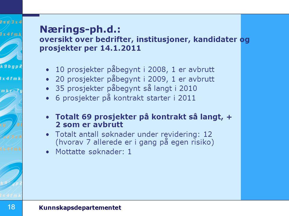 Nærings-ph.d.: oversikt over bedrifter, institusjoner, kandidater og prosjekter per 14.1.2011