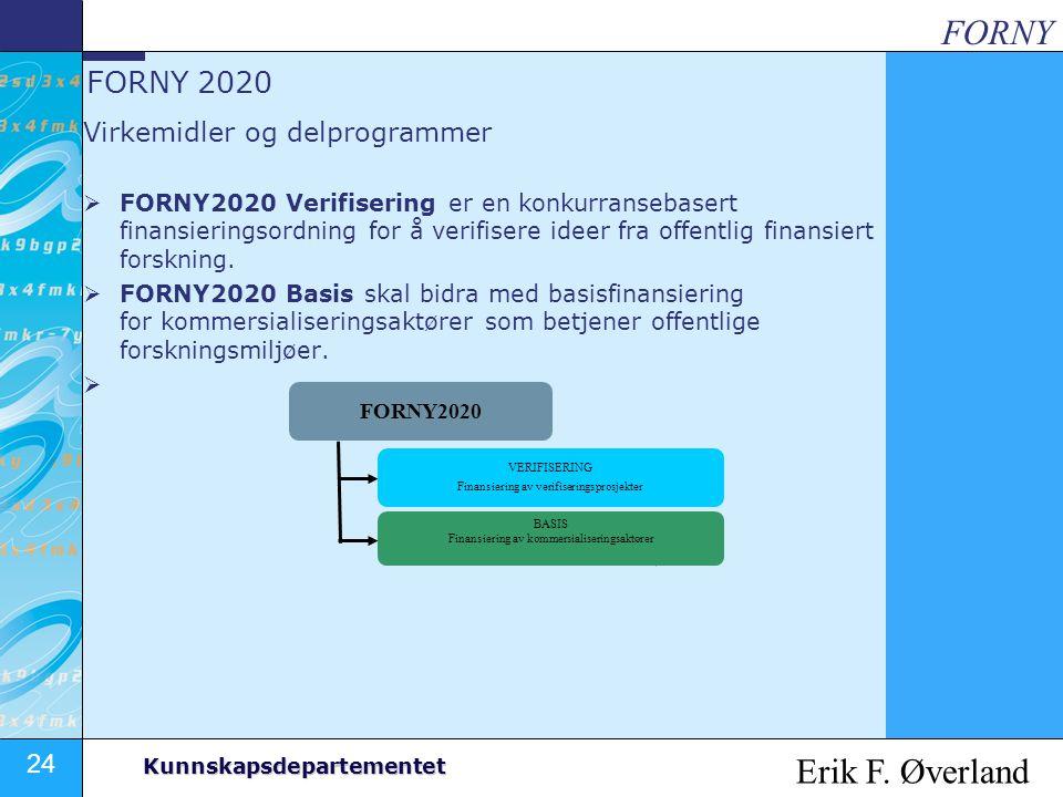 FORNY Erik F. Øverland FORNY 2020 Virkemidler og delprogrammer