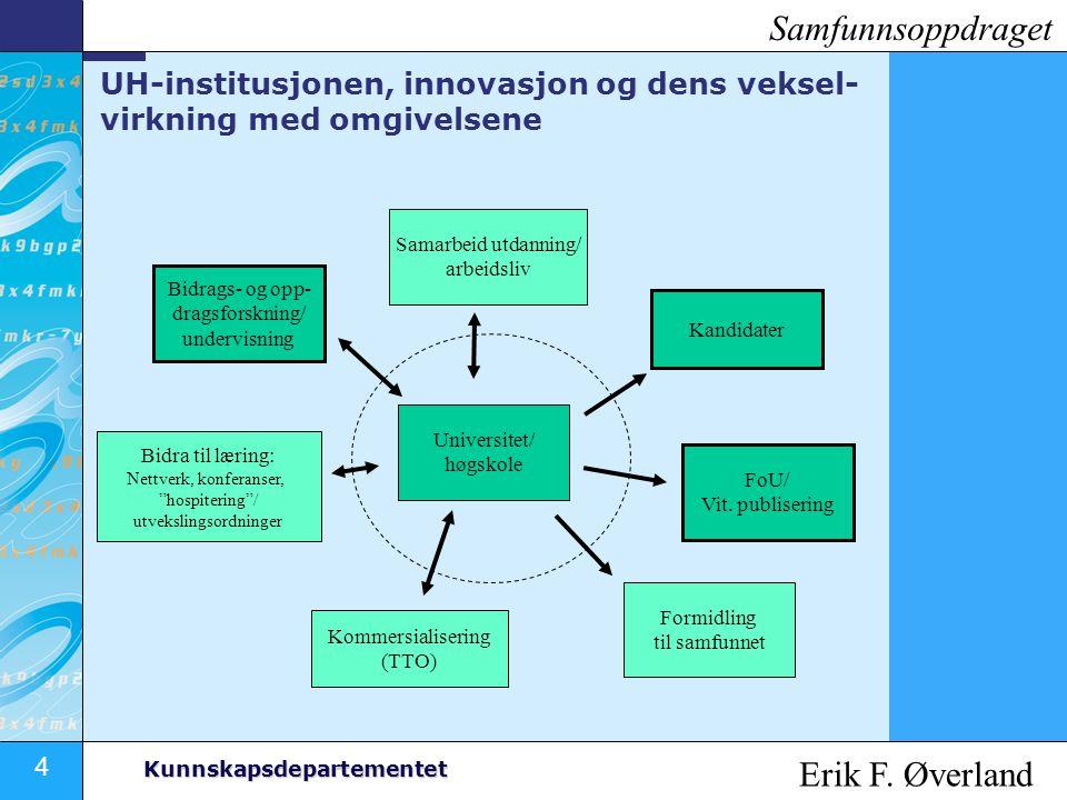 UH-institusjonen, innovasjon og dens veksel-virkning med omgivelsene