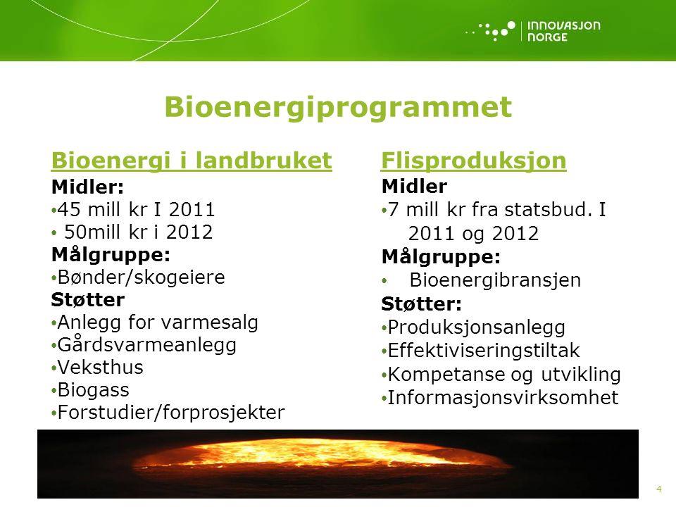 Bioenergiprogrammet Bioenergi i landbruket Flisproduksjon Midler: