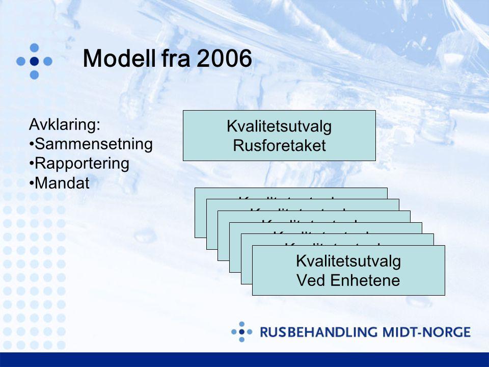 Modell fra 2006 Avklaring: Sammensetning Rapportering Mandat