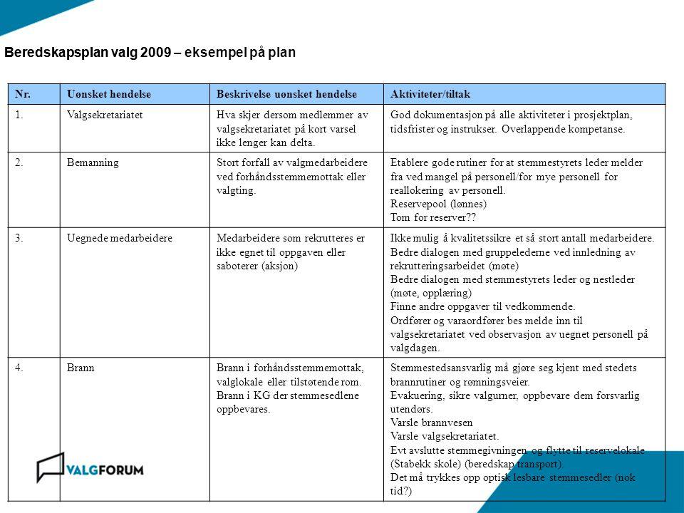 Beredskapsplan valg 2009 – eksempel på plan