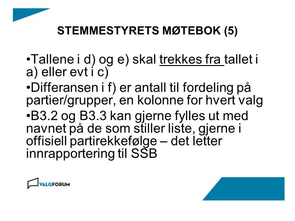STEMMESTYRETS MØTEBOK (5)