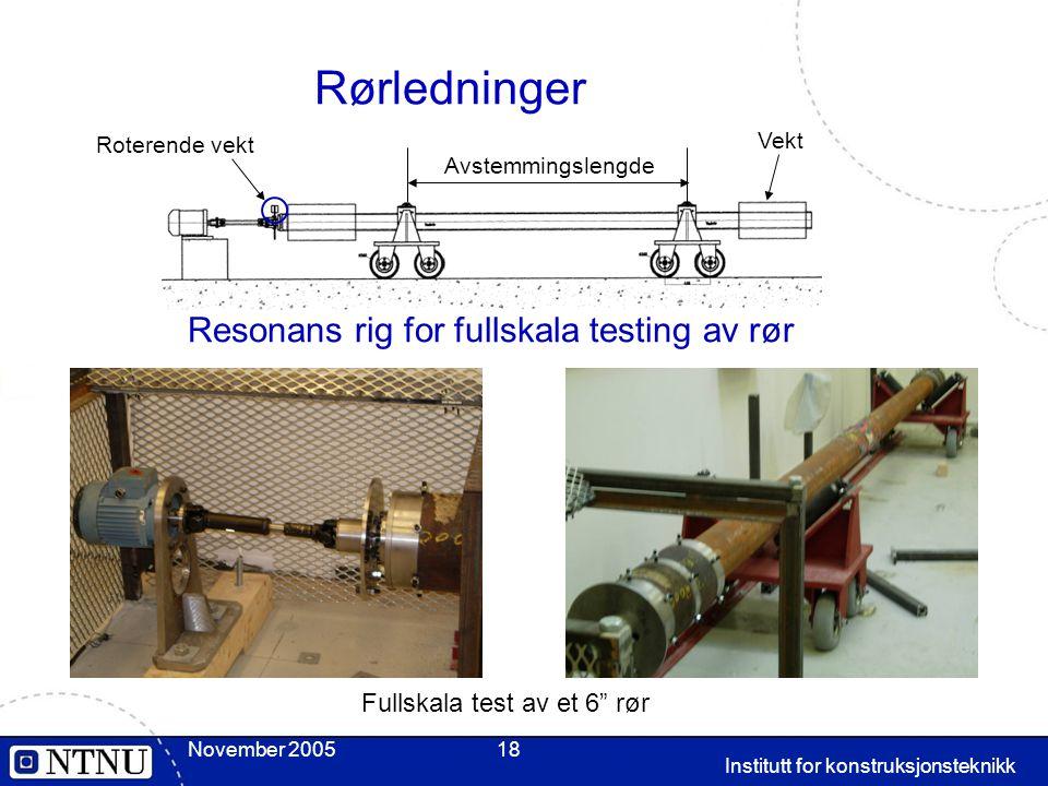 Rørledninger Resonans rig for fullskala testing av rør