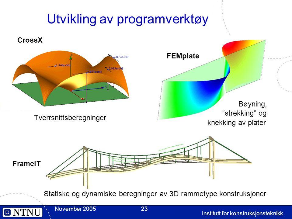 Utvikling av programverktøy
