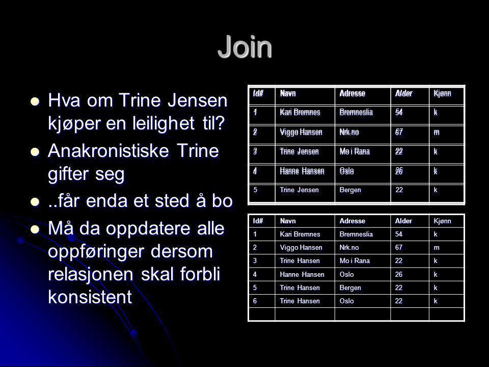 Join Hva om Trine Jensen kjøper en leilighet til