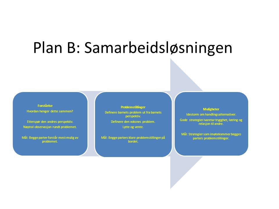 Plan B: Samarbeidsløsningen