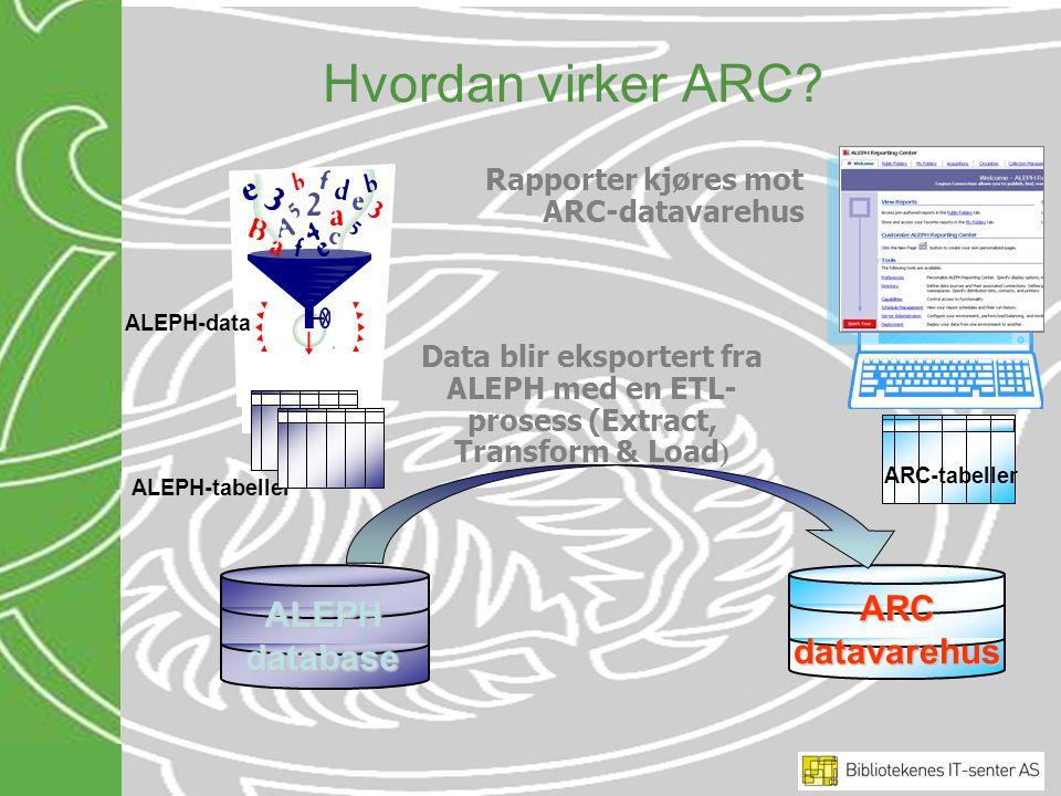 Hvordan virker ARC ARC datavarehus ALEPH database
