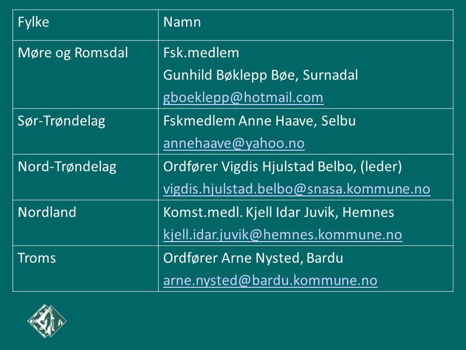 Fylke Namn. Møre og Romsdal. Fsk.medlem. Gunhild Bøklepp Bøe, Surnadal. gboeklepp@hotmail.com. Sør-Trøndelag.