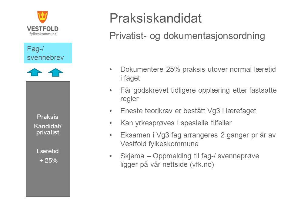 Praksiskandidat Privatist- og dokumentasjonsordning