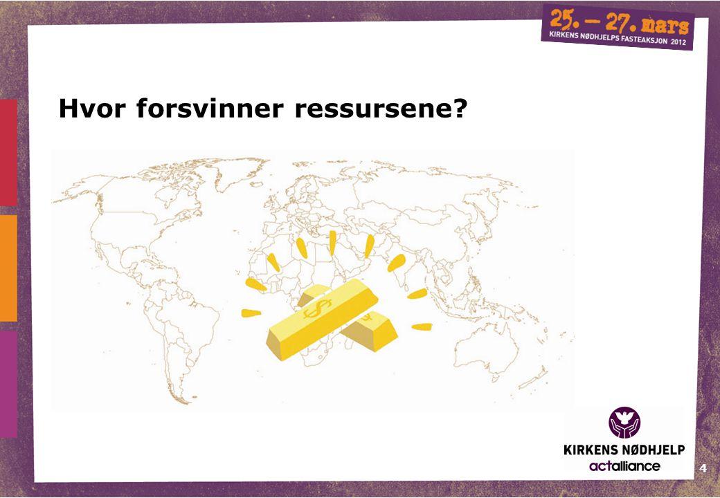 Hvor forsvinner ressursene