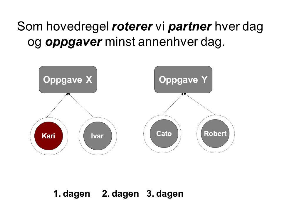 Som hovedregel roterer vi partner hver dag og oppgaver minst annenhver dag.