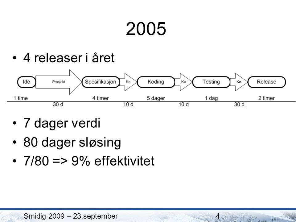 2005 4 releaser i året 7 dager verdi 80 dager sløsing