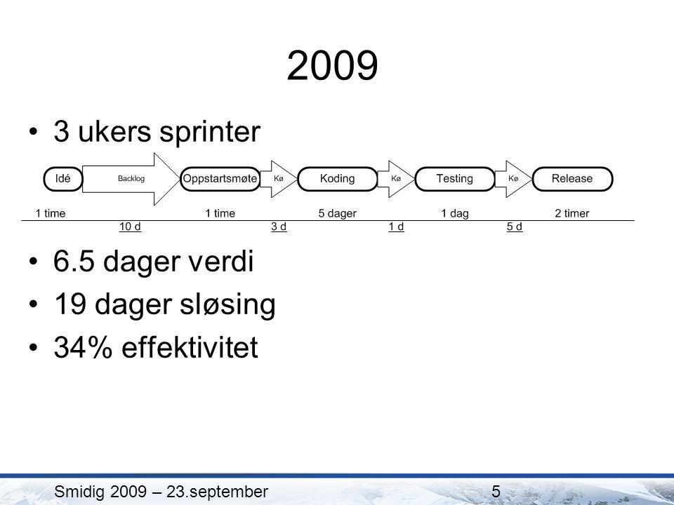 2009 3 ukers sprinter 6.5 dager verdi 19 dager sløsing
