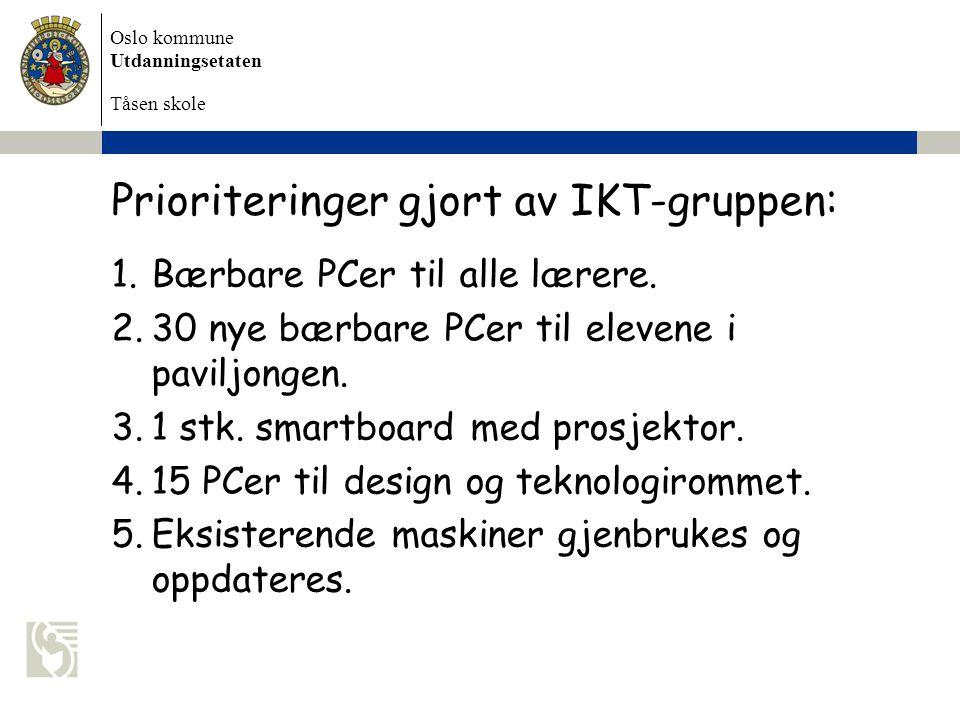 Prioriteringer gjort av IKT-gruppen: